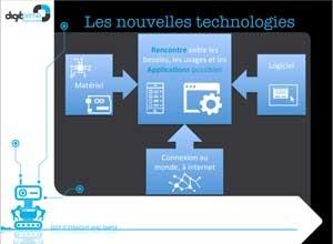 Nouvelles technologies et Business models